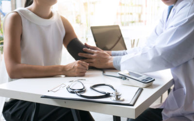 Take a Blood Pressure Test for Your Business