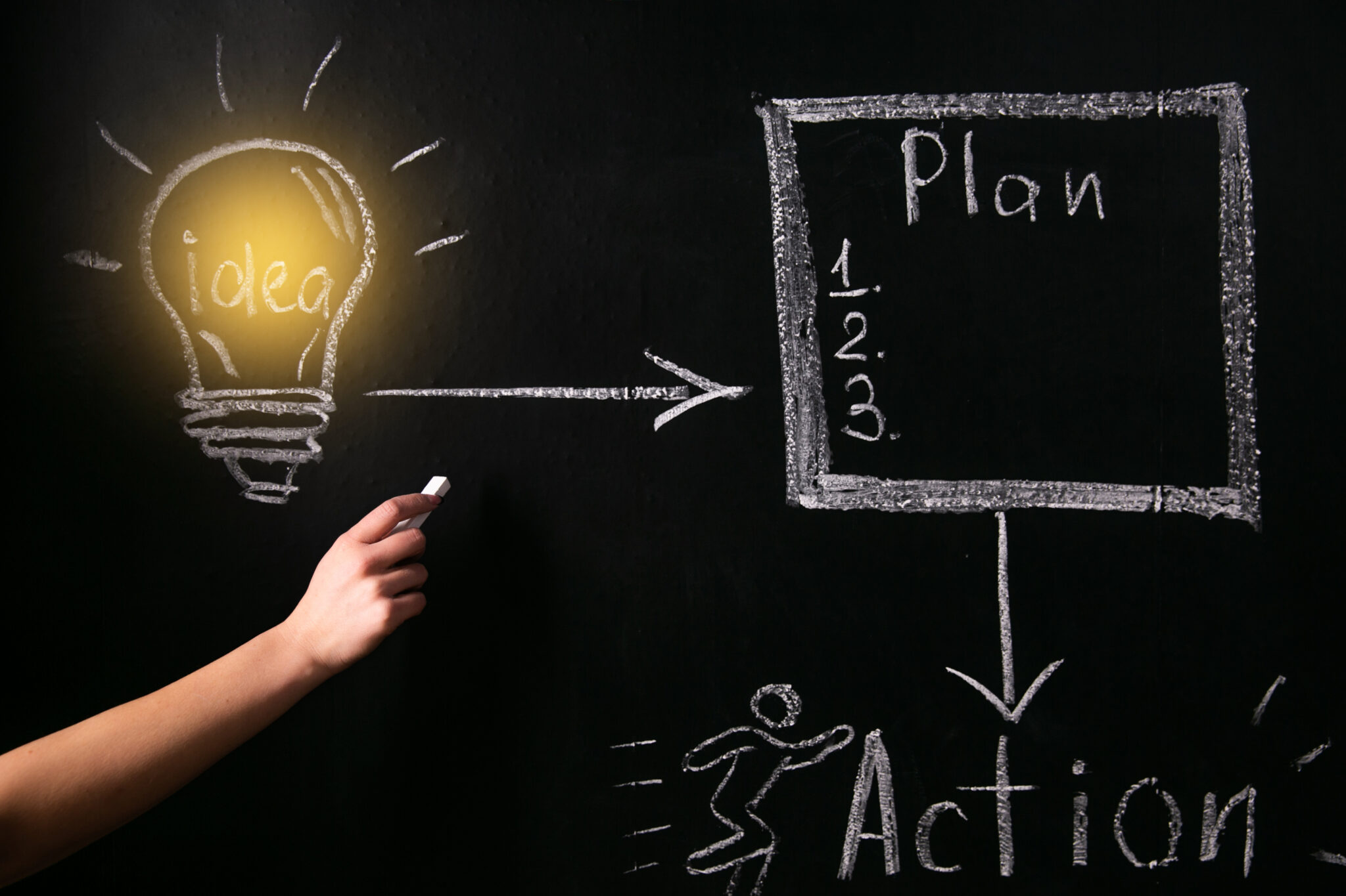 Business Growth action plan